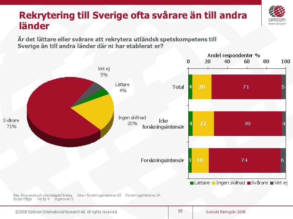 ©2008 Opticom International Research AB. All rights reserved. 68 Svenskt Näringsliv 2008 Rekrytering till Sverige ofta svårare än till andra länder Är