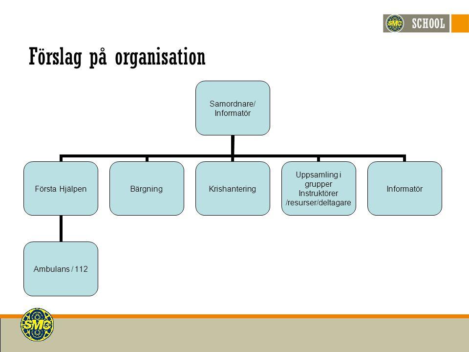 Förslag på organisation Samordnare/ Informatör Första Hjälpen Ambulans / 112 BärgningKrishantering Uppsamling i grupper Instruktörer /resurser/deltagare Informatör