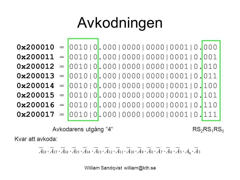 Avkodningen 0x200010 = 0010|0.000|0000|0000|0001|0.000 0x200011 = 0010|0.000|0000|0000|0001|0.001 0x200012 = 0010|0.000|0000|0000|0001|0.010 0x200013