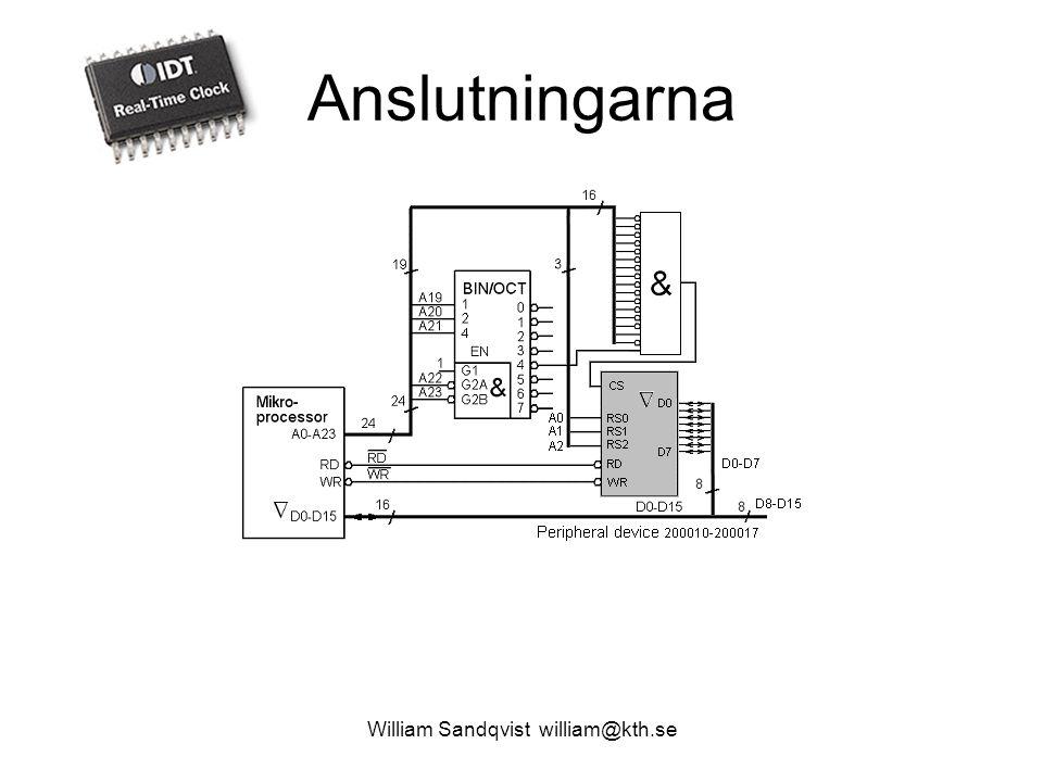 Anslutningarna William Sandqvist william@kth.se