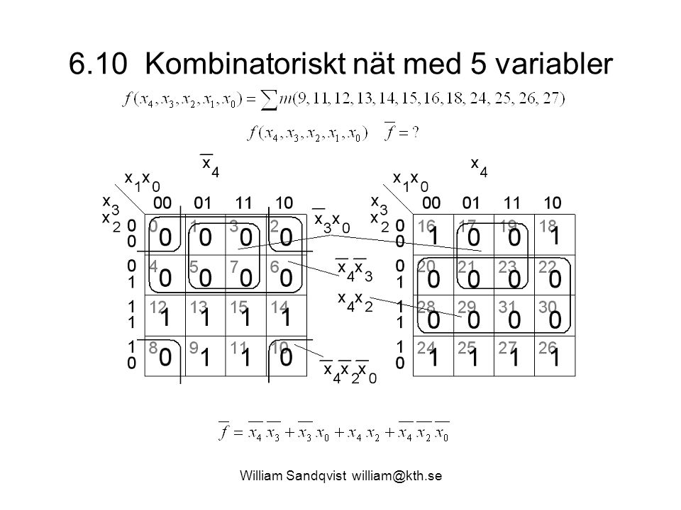 6.10 Kombinatoriskt nät med 5 variabler William Sandqvist william@kth.se