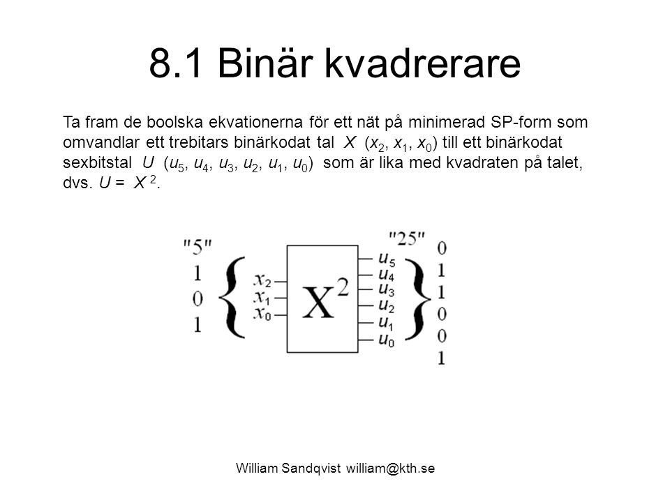 8.1 Binär kvadrerare William Sandqvist william@kth.se Ta fram de boolska ekvationerna för ett nät på minimerad SP-form som omvandlar ett trebitars bin