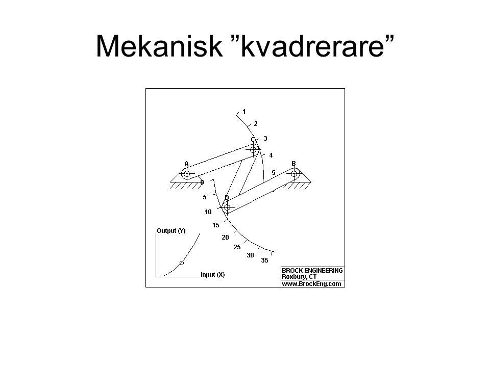 "Mekanisk ""kvadrerare"""