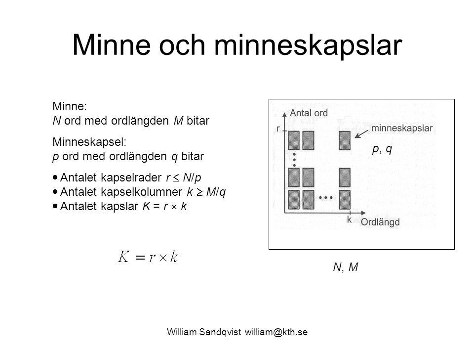 Minne och minneskapslar William Sandqvist william@kth.se Minne: N ord med ordlängden M bitar Minneskapsel: p ord med ordlängden q bitar  Antalet kaps