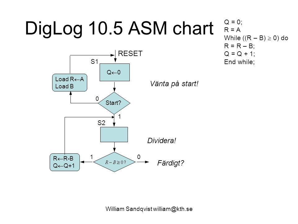 William Sandqvist william@kth.se DigLog 10.5 ASM chart Q = 0; R = A While ((R – B)  0) do R = R – B; Q = Q + 1; End while; Vänta på start! RESET Q0Q