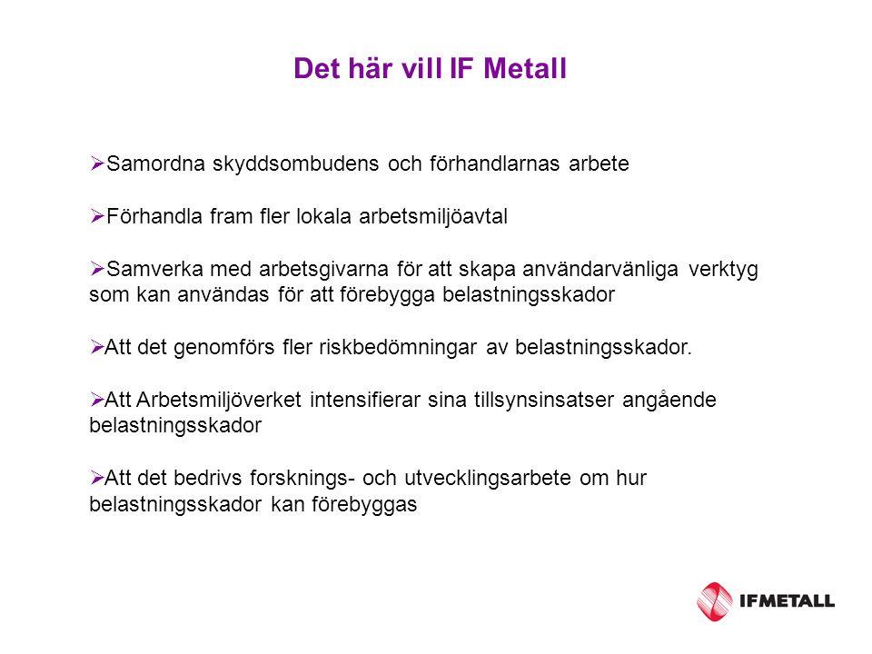 Det här vill IF Metall  Samordna skyddsombudens och förhandlarnas arbete  Förhandla fram fler lokala arbetsmiljöavtal  Samverka med arbetsgivarna för att skapa användarvänliga verktyg som kan användas för att förebygga belastningsskador  Att det genomförs fler riskbedömningar av belastningsskador.