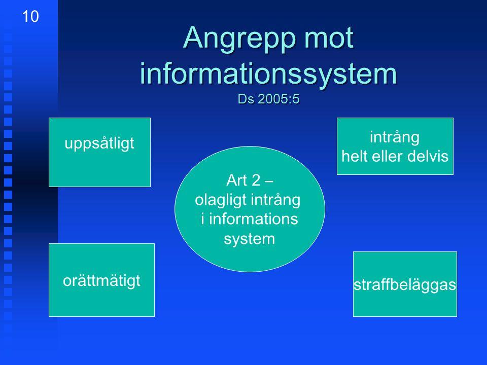 Angrepp mot informationssystem Ds 2005:5 uppsåtligt orättmätigt Art 2 – olagligt intrång i informations system intrång helt eller delvis straffbeläggas 10
