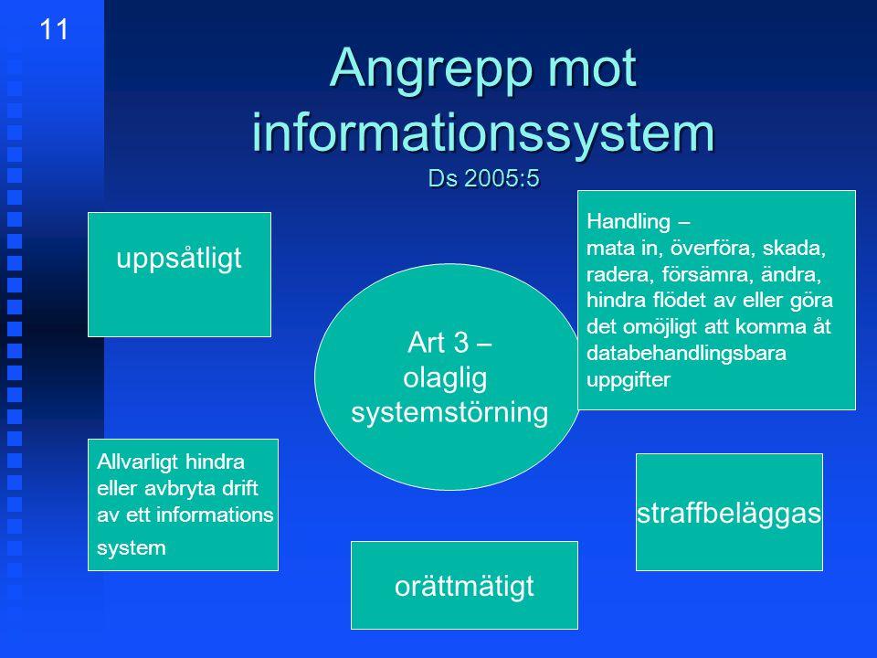 Angrepp mot informationssystem Ds 2005:5 uppsåtligt Allvarligt hindra eller avbryta drift av ett informations system Art 3 – olaglig systemstörning Handling – mata in, överföra, skada, radera, försämra, ändra, hindra flödet av eller göra det omöjligt att komma åt databehandlingsbara uppgifter straffbeläggas 11 orättmätigt