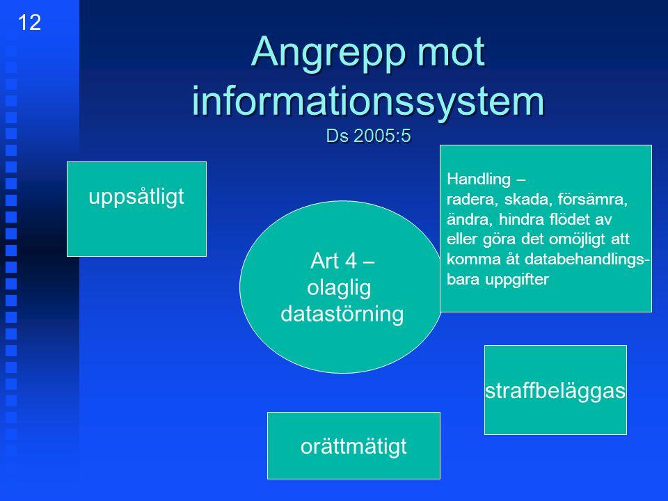 Angrepp mot informationssystem Ds 2005:5 uppsåtligt Art 4 – olaglig datastörning Handling – radera, skada, försämra, ändra, hindra flödet av eller göra det omöjligt att komma åt databehandlings- bara uppgifter straffbeläggas orättmätigt 12