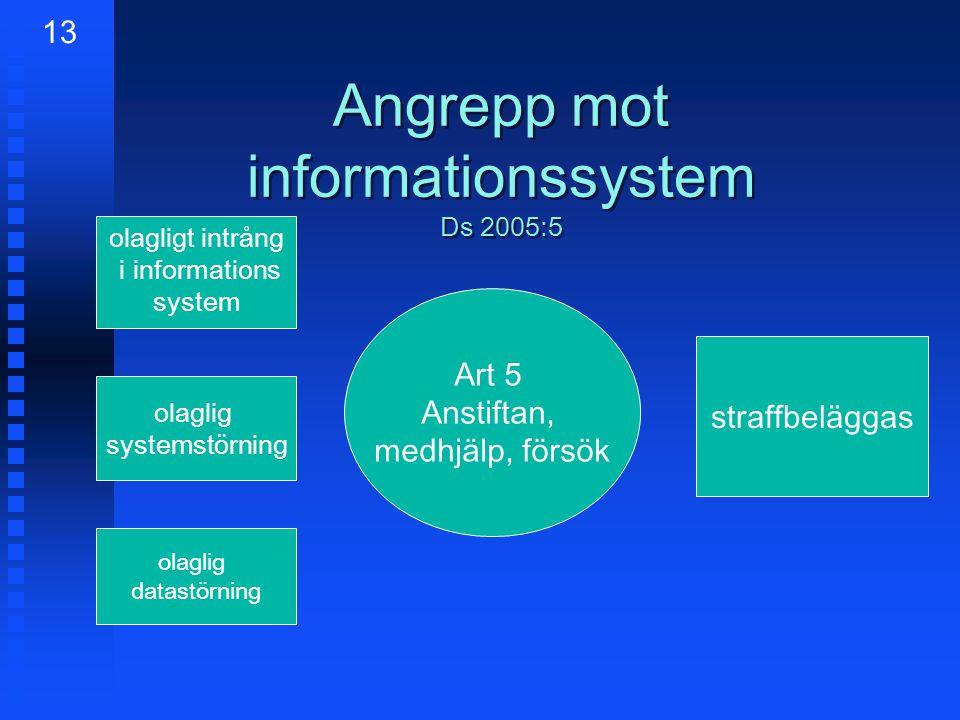Angrepp mot informationssystem Ds 2005:5 olagligt intrång i informations system Art 5 Anstiftan, medhjälp, försök straffbeläggas 13 olaglig systemstörning olaglig datastörning