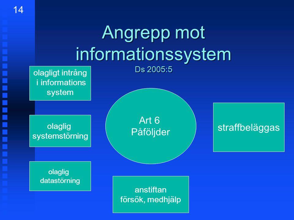 Angrepp mot informationssystem Ds 2005:5 olagligt intrång i informations system Art 6 Påföljder straffbeläggas 14 olaglig systemstörning olaglig datastörning anstiftan försök, medhjälp