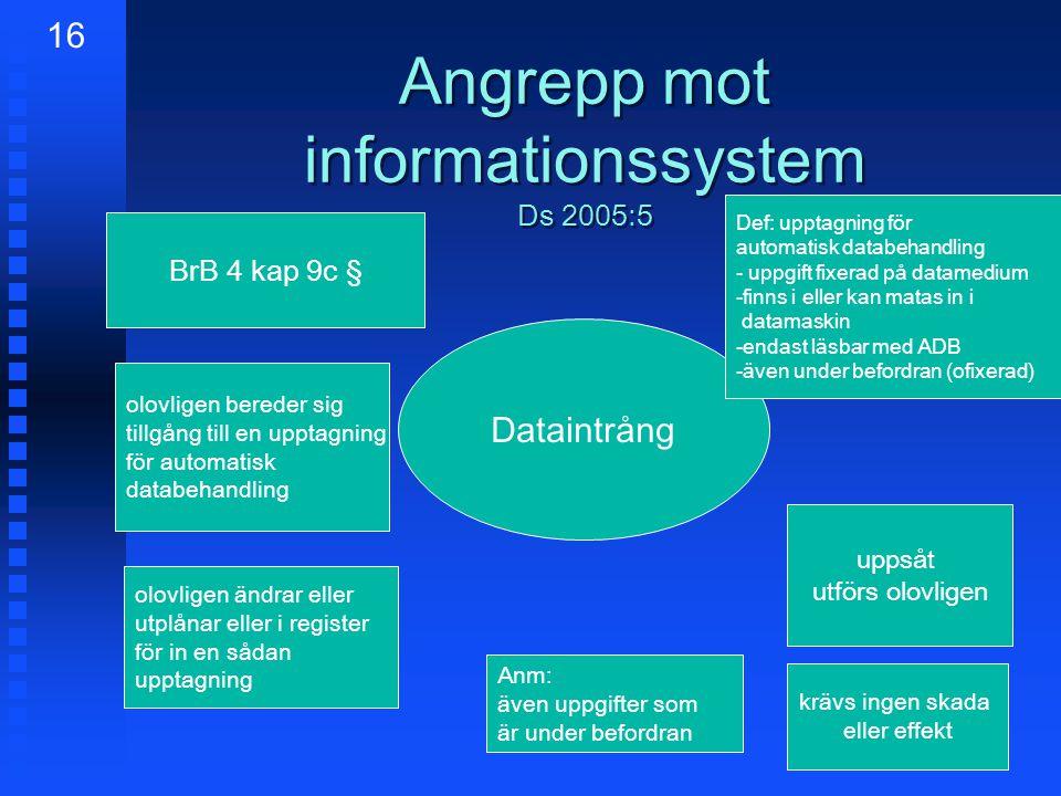 Angrepp mot informationssystem Ds 2005:5 BrB 4 kap 9c § olovligen bereder sig tillgång till en upptagning för automatisk databehandling Dataintrång Def: upptagning för automatisk databehandling - uppgift fixerad på datamedium -finns i eller kan matas in i datamaskin -endast läsbar med ADB -även under befordran (ofixerad) uppsåt utförs olovligen 16 olovligen ändrar eller utplånar eller i register för in en sådan upptagning Anm: även uppgifter som är under befordran krävs ingen skada eller effekt