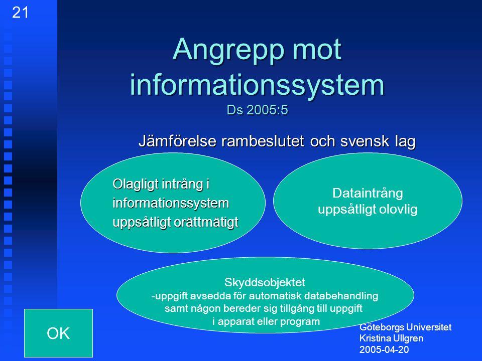 Angrepp mot informationssystem Ds 2005:5 Jämförelse rambeslutet och svensk lag Göteborgs Universitet Kristina Ullgren 2005-04-20 Olagligt intrång i informationssystem uppsåtligt orättmätigt Dataintrång uppsåtligt olovlig Skyddsobjektet -uppgift avsedda för automatisk databehandling samt någon bereder sig tillgång till uppgift i apparat eller program OK 21