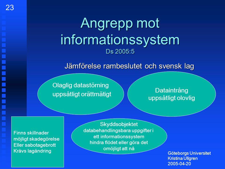Angrepp mot informationssystem Ds 2005:5 Jämförelse rambeslutet och svensk lag Göteborgs Universitet Kristina Ullgren 2005-04-20 Olaglig datastörning uppsåtligt orättmätigt Dataintrång uppsåtligt olovlig Skyddsobjektet databehandlingsbara uppgifter i ett informationssystem hindra flödet eller göra det omöjligt att nå Finns skillnader möjligt skadegörelse Eller sabotagebrott Krävs lagändring 23