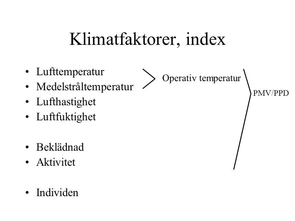 Klimatfaktorer, index Lufttemperatur Medelstråltemperatur Lufthastighet Luftfuktighet Beklädnad Aktivitet Individen Operativ temperatur PMV/PPD