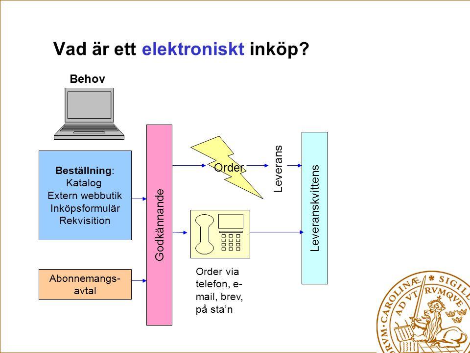 Vad är ett elektroniskt inköp? Godkännande Leveranskvittens Leverans Order Order via telefon, e- mail, brev, på sta'n Beställning: Katalog Extern webb