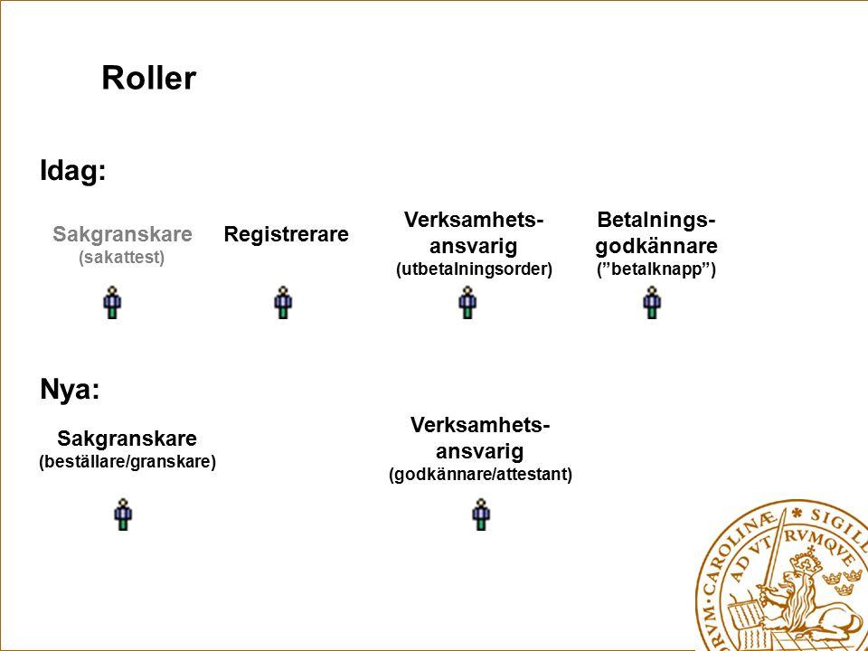 """Roller Idag: RegistrerareSakgranskare (sakattest) Verksamhets- ansvarig (utbetalningsorder) Betalnings- godkännare (""""betalknapp"""") Nya: Sakgranskare (b"""