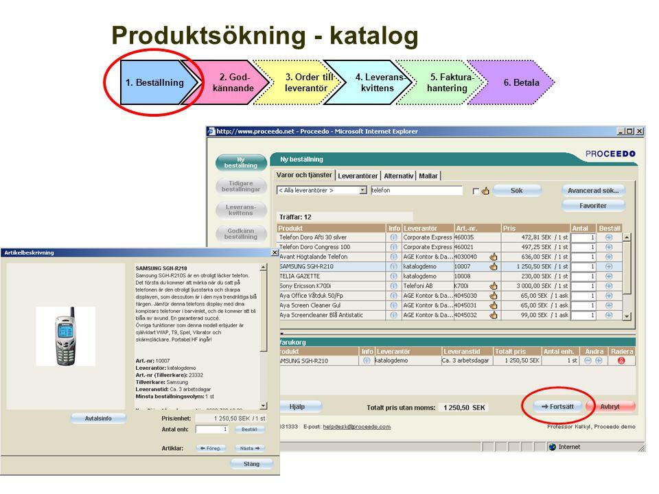 Produktsökning - katalog 1. Beställning 2. God- kännande 3. Order till leverantör 4. Leverans- kvittens 5. Faktura- hantering 6. Betala