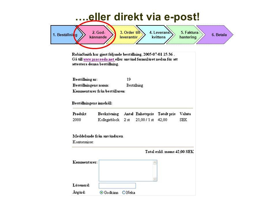 ….eller direkt via e-post! 1. Beställning 2. God- kännande 3. Order till leverantör 4. Leverans- kvittens 5. Faktura- hantering 6. Betala