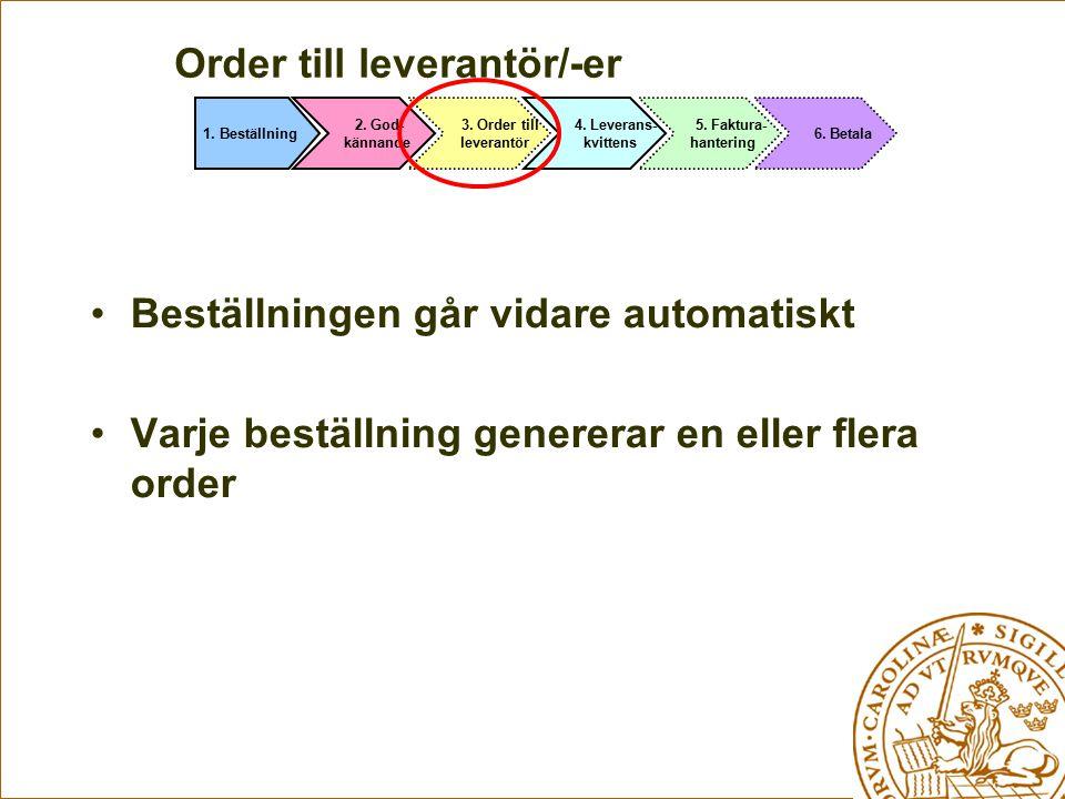 Order till leverantör/-er Beställningen går vidare automatiskt Varje beställning genererar en eller flera order 1. Beställning 2. God- kännande 3. Ord