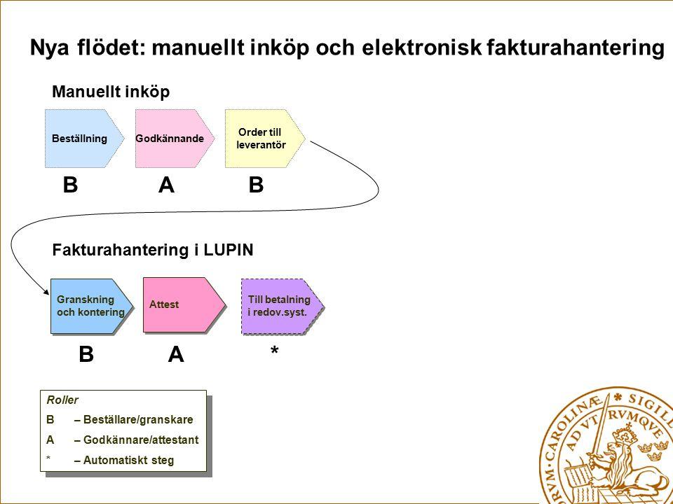 Granskning och kontering Granskning och kontering Attest Fakturahantering i LUPIN Till betalning i redov.syst.