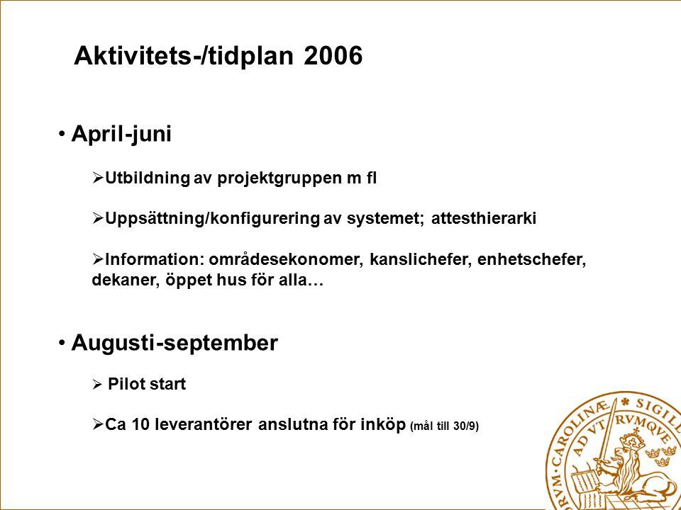 Aktivitets-/tidplan 2006 April-juni  Utbildning av projektgruppen m fl  Uppsättning/konfigurering av systemet; attesthierarki  Information: områdes