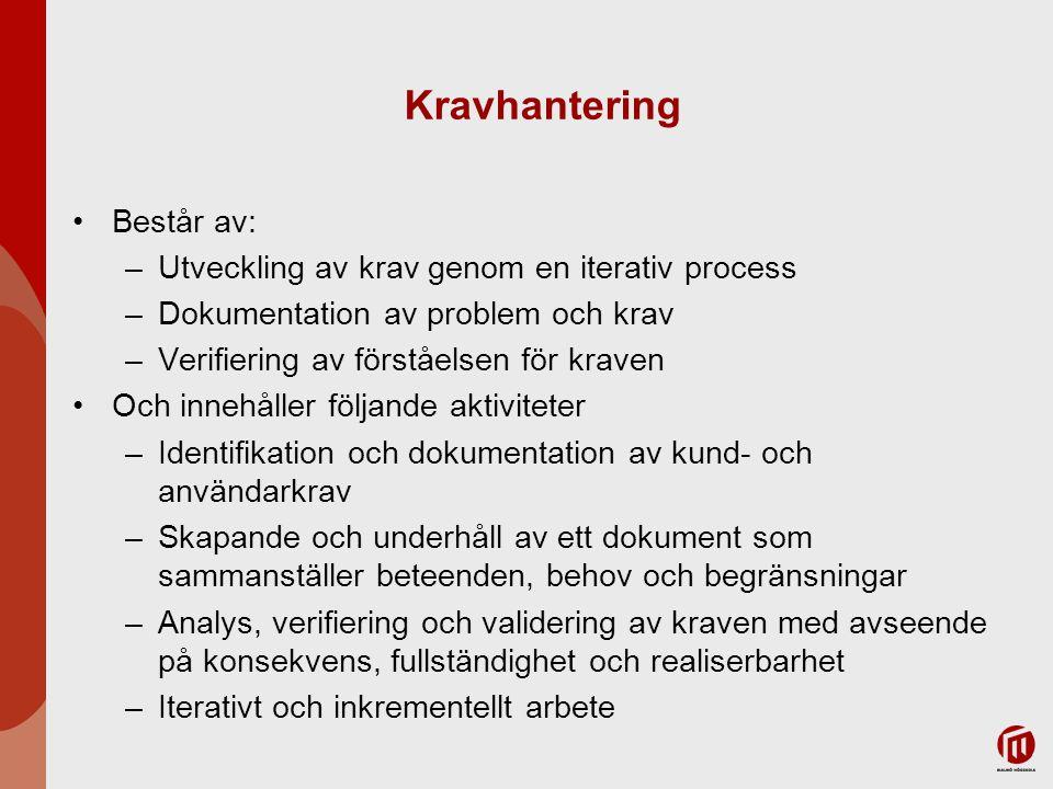 Kravhantering Består av: –Utveckling av krav genom en iterativ process –Dokumentation av problem och krav –Verifiering av förståelsen för kraven Och i