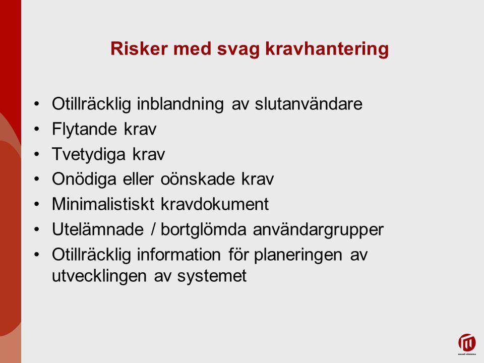 Kravhantering och andra aktiviteter Kravhantering Konstruktion Planering Dokumentation V & V CM Kontroll