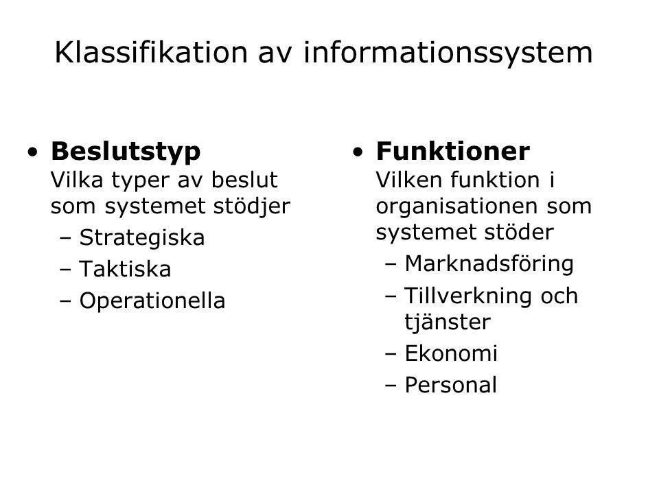 Klassifikation av informationssystem Beslutstyp Vilka typer av beslut som systemet stödjer –Strategiska –Taktiska –Operationella Funktioner Vilken fun