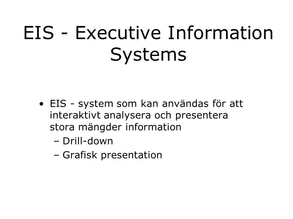 EIS - Executive Information Systems EIS - system som kan användas för att interaktivt analysera och presentera stora mängder information –Drill-down –