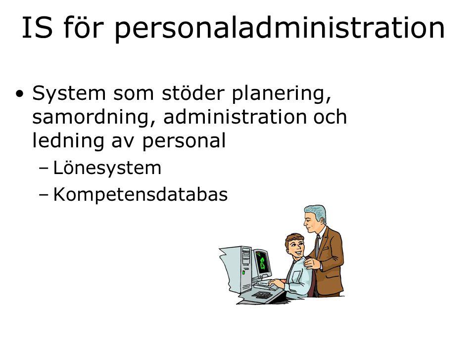 IS för personaladministration System som stöder planering, samordning, administration och ledning av personal –Lönesystem –Kompetensdatabas