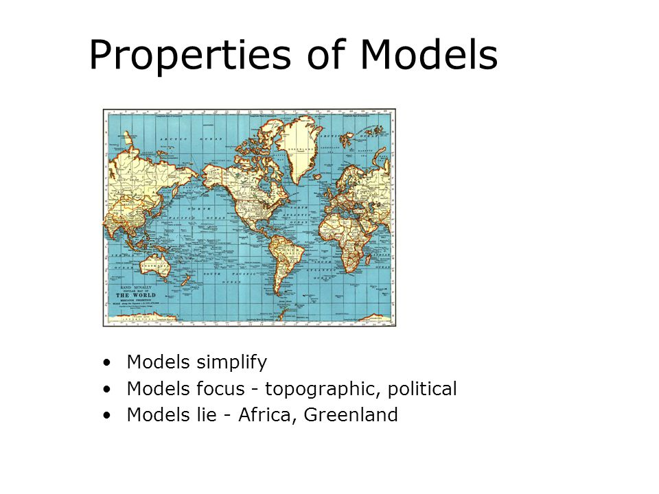 Properties of Models Models simplify Models focus - topographic, political Models lie - Africa, Greenland