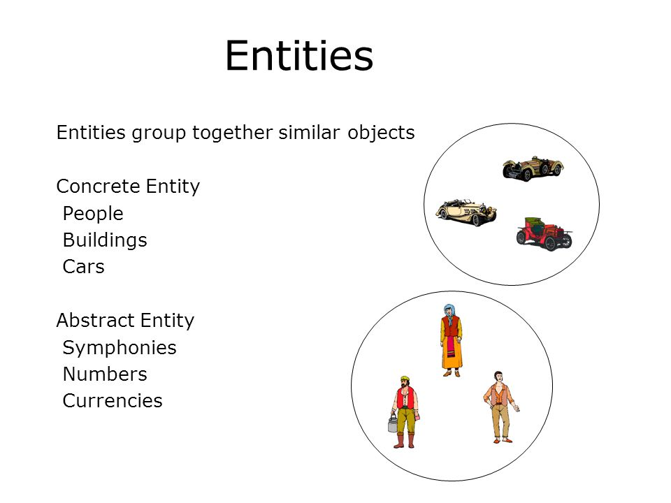 Entities Entities group together similar objects Concrete Entity People Buildings Cars Abstract Entity Symphonies Numbers Currencies
