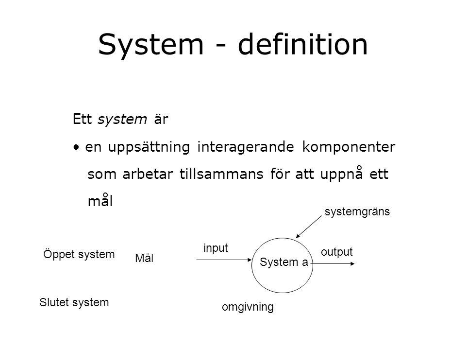 System - definition Ett system är en uppsättning interagerande komponenter som arbetar tillsammans för att uppnå ett mål System a input output systemg