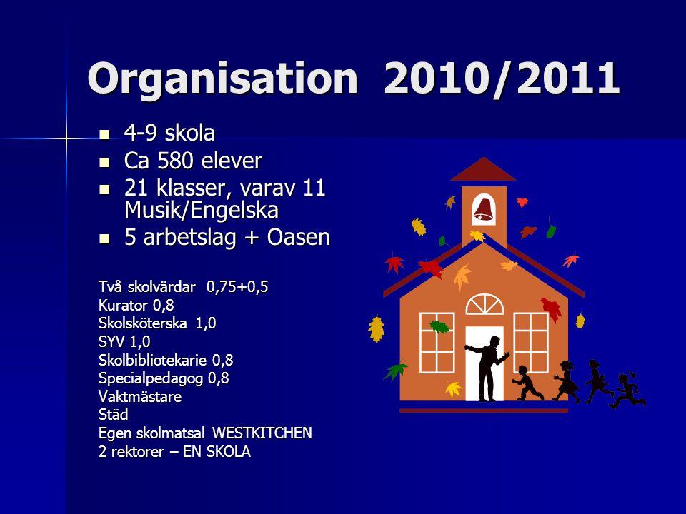 Organisation 2010/2011 4-9 skola 4-9 skola Ca 580 elever Ca 580 elever 21 klasser, varav 11 Musik/Engelska 21 klasser, varav 11 Musik/Engelska 5 arbet