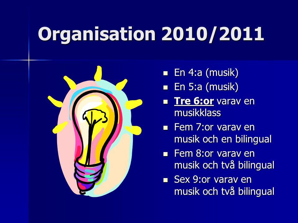 Organisation 2010/2011 En 4:a (musik) En 4:a (musik) En 5:a (musik) En 5:a (musik) Tre 6:or varav en musikklass Tre 6:or varav en musikklass Fem 7:or