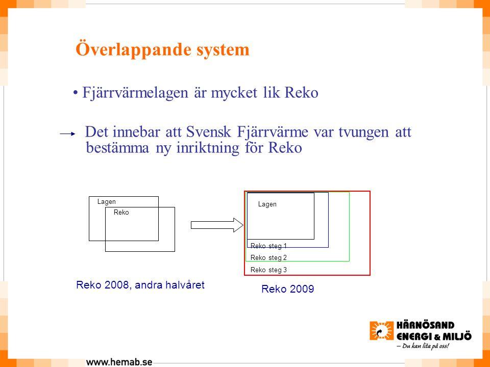Fjärrvärmelagen är mycket lik Reko Det innebar att Svensk Fjärrvärme var tvungen att bestämma ny inriktning för Reko Överlappande system Lagen Reko Reko 2008, andra halvåret Reko steg 1 Reko steg 2 Reko steg 3 Lagen Reko 2009