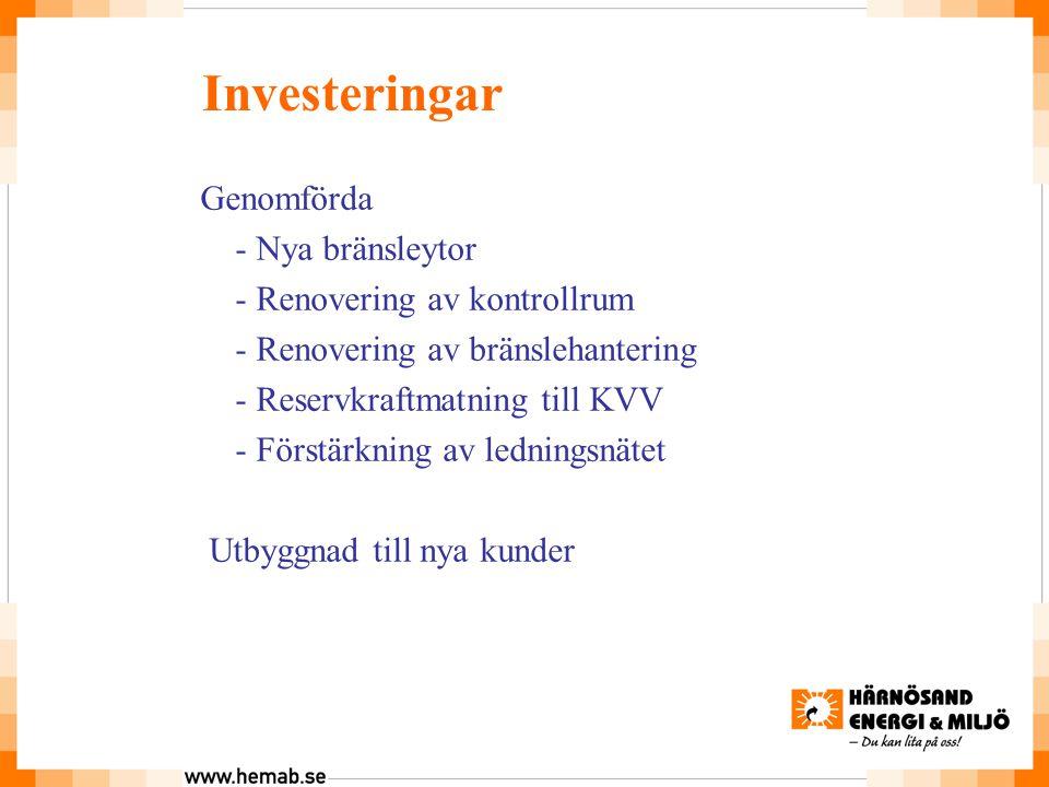 Investeringar Genomförda - Nya bränsleytor - Renovering av kontrollrum - Renovering av bränslehantering - Reservkraftmatning till KVV - Förstärkning av ledningsnätet Utbyggnad till nya kunder