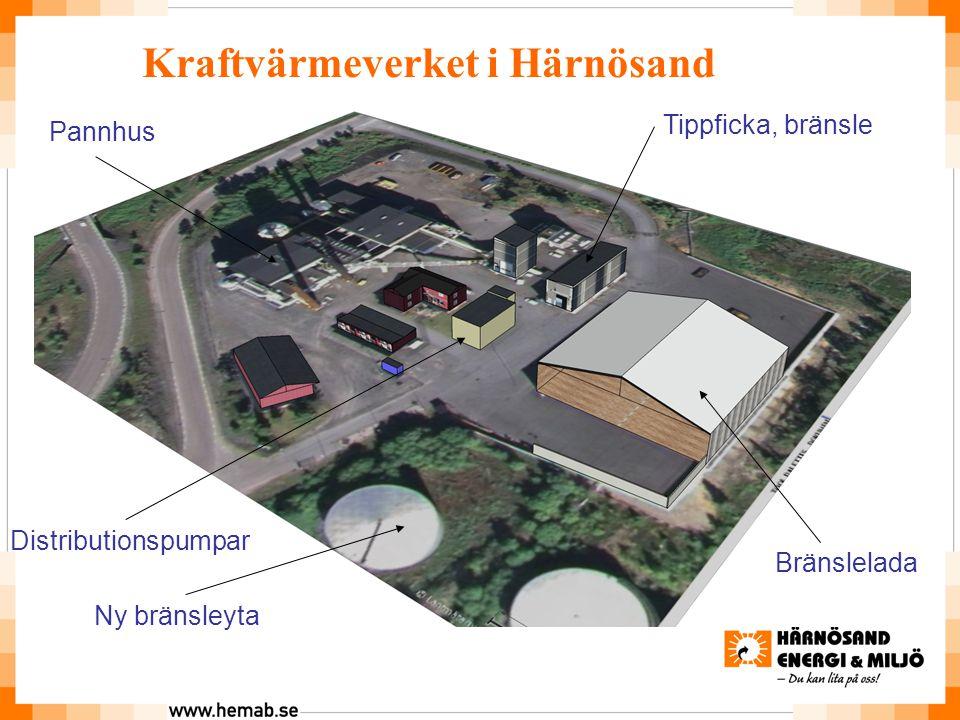 Kraftvärmeverket i Härnösand Tippficka, bränsle Ny bränsleyta Bränslelada Distributionspumpar Pannhus