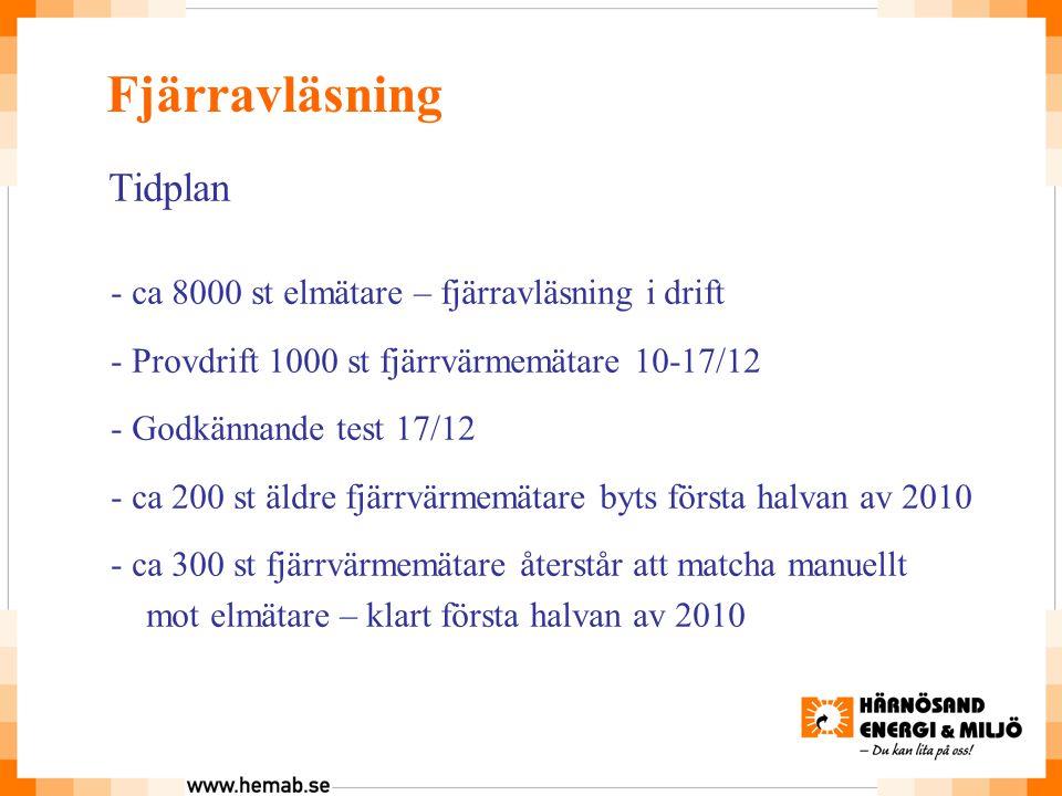 Fjärravläsning Tidplan - ca 8000 st elmätare – fjärravläsning i drift - Provdrift 1000 st fjärrvärmemätare 10-17/12 - Godkännande test 17/12 - ca 200 st äldre fjärrvärmemätare byts första halvan av 2010 - ca 300 st fjärrvärmemätare återstår att matcha manuellt mot elmätare – klart första halvan av 2010
