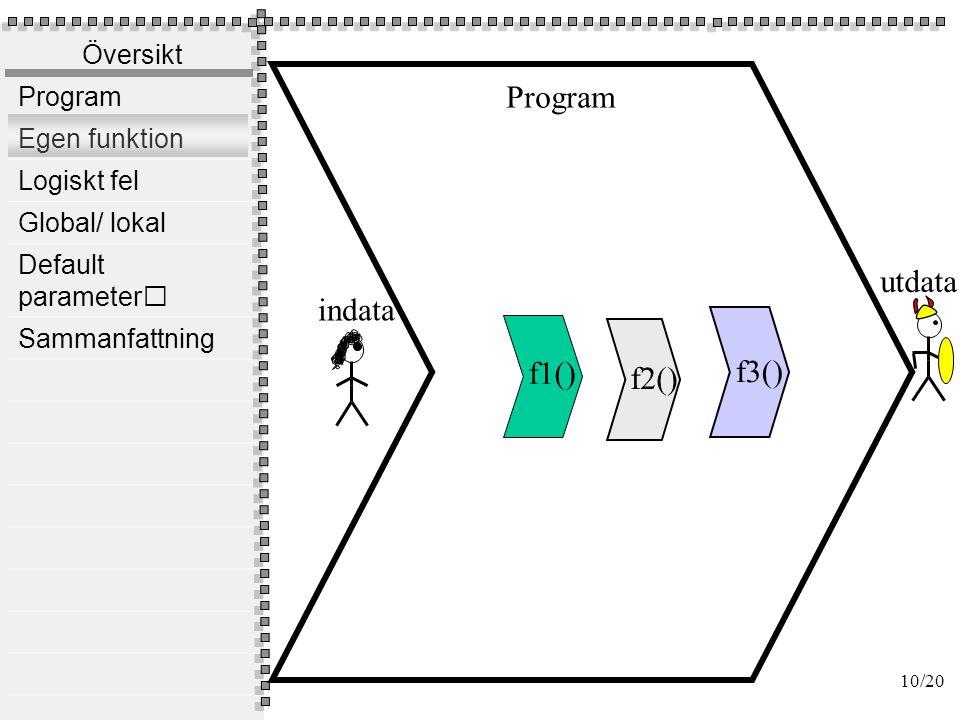 Översikt Program Egen funktion Logiskt fel Global/ lokal Default parameter Sammanfattning Exekverings- och logiskt fel Exekverings fel: det är ett fel som gör att programmet kraschar innan det hinner att avslutas Logiskt fel: det är då programmet avslutas men felaktig utdata kommer ut.
