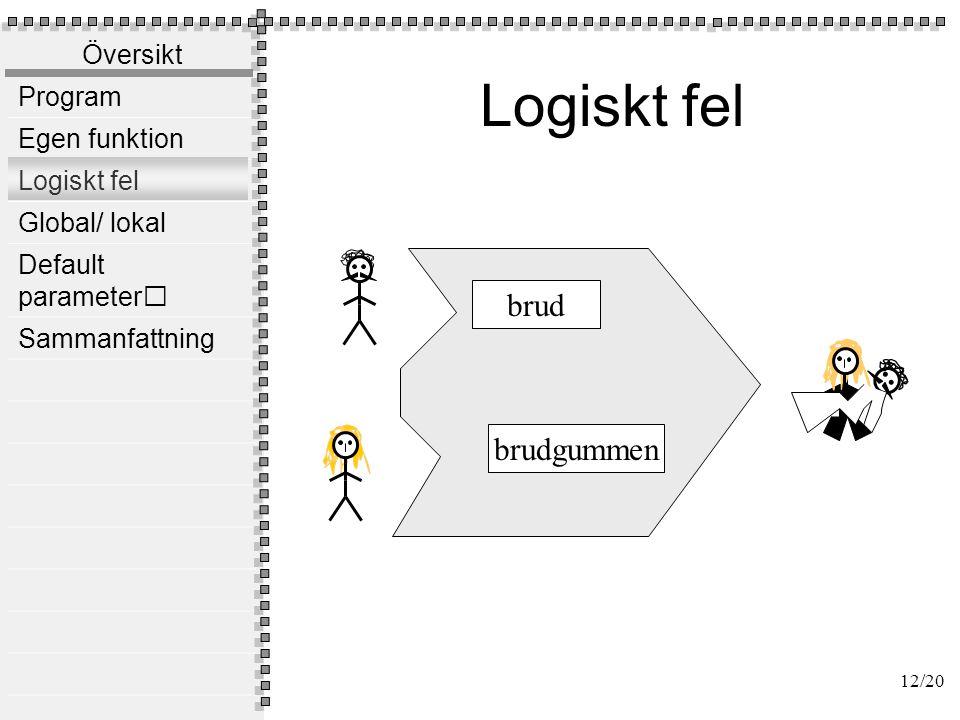 Översikt Program Egen funktion Logiskt fel Global/ lokal Default parameter Sammanfattning Exempel på logiskt fel def BMI( height, weight): return weight/(height*height) BMI(65,1.70) 0.000402 BMI(1.70,65) 22.49 Vilket av följande anrop är fel.