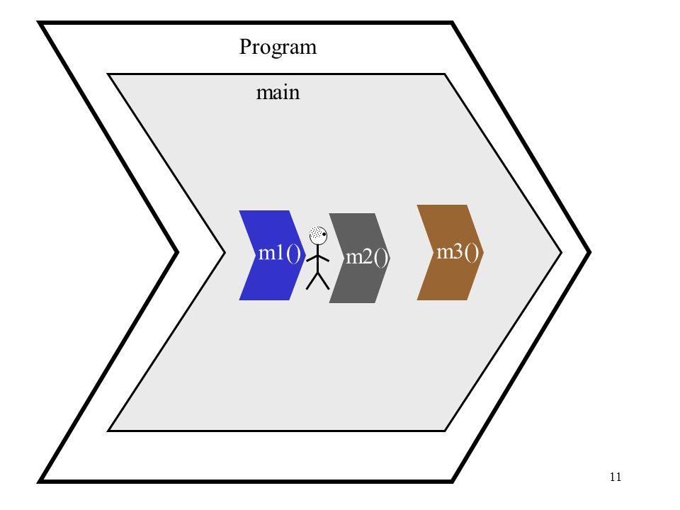 11 main Program m1() m2() m3()