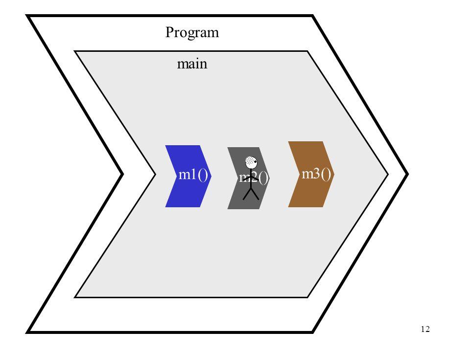 12 main Program m1() m2() m3()