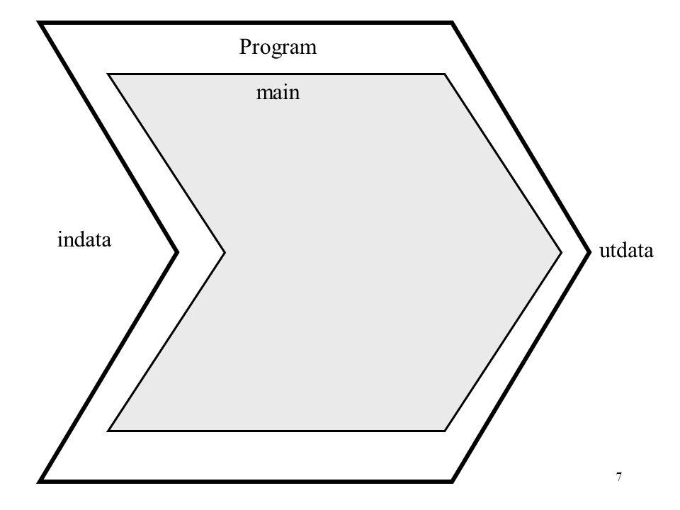 8 main Program m1() m2() m3() indata