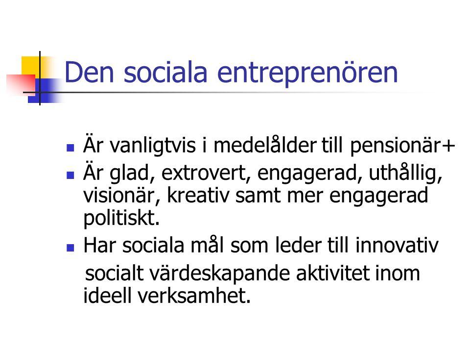 Vad motiverar människor till att delta i ideell verksamhet.