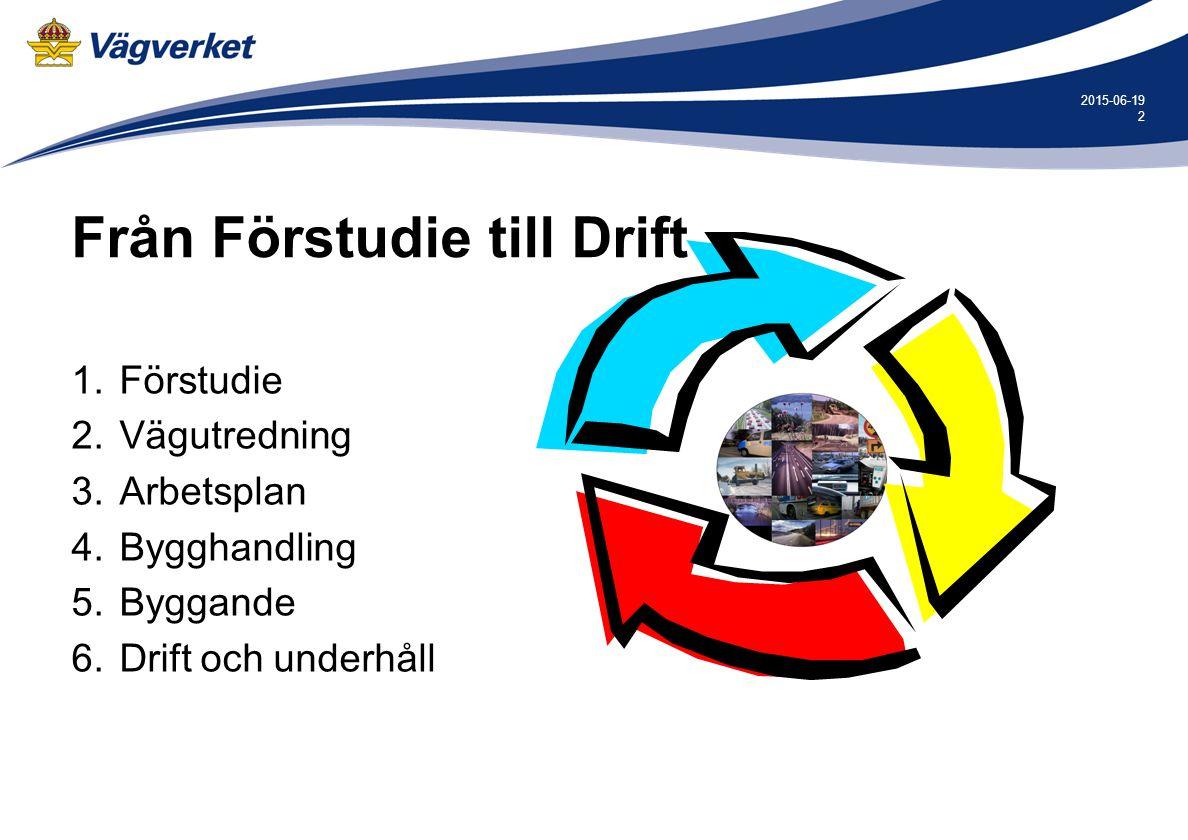 2 2015-06-19 Från Förstudie till Drift 1.Förstudie 2.Vägutredning 3.Arbetsplan 4.Bygghandling 5.Byggande 6.Drift och underhåll
