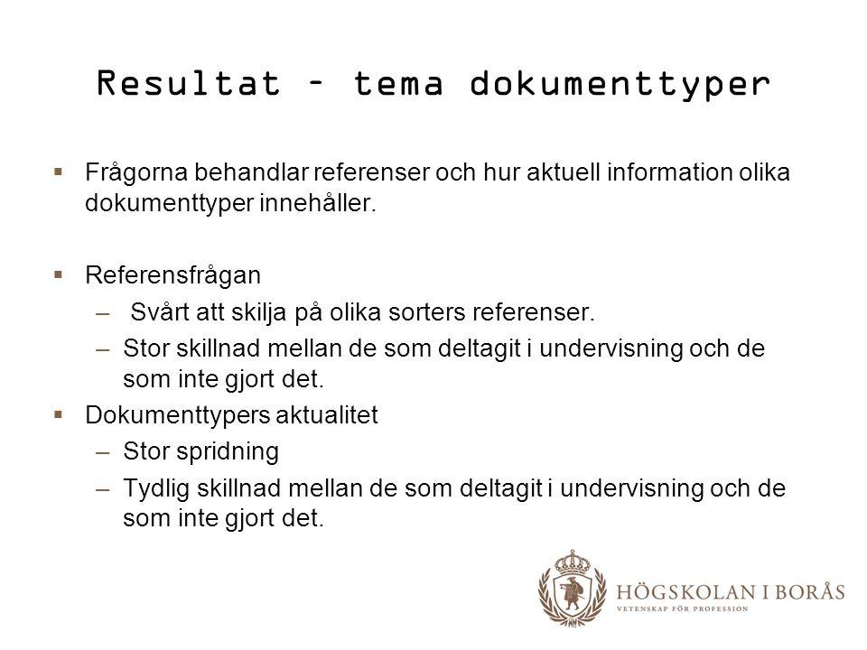 Resultat – tema dokumenttyper  Frågorna behandlar referenser och hur aktuell information olika dokumenttyper innehåller.  Referensfrågan – Svårt att