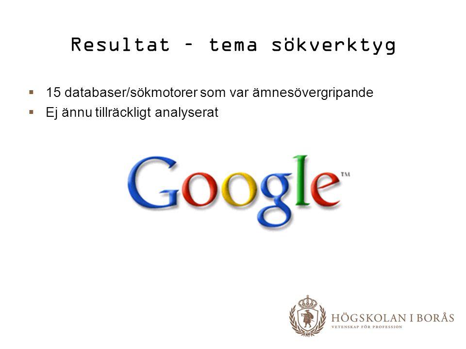 Resultat – tema sökverktyg  15 databaser/sökmotorer som var ämnesövergripande  Ej ännu tillräckligt analyserat