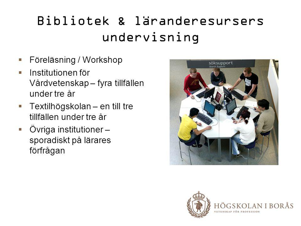 Bibliotek & läranderesursers undervisning  Föreläsning / Workshop  Institutionen för Vårdvetenskap – fyra tillfällen under tre år  Textilhögskolan